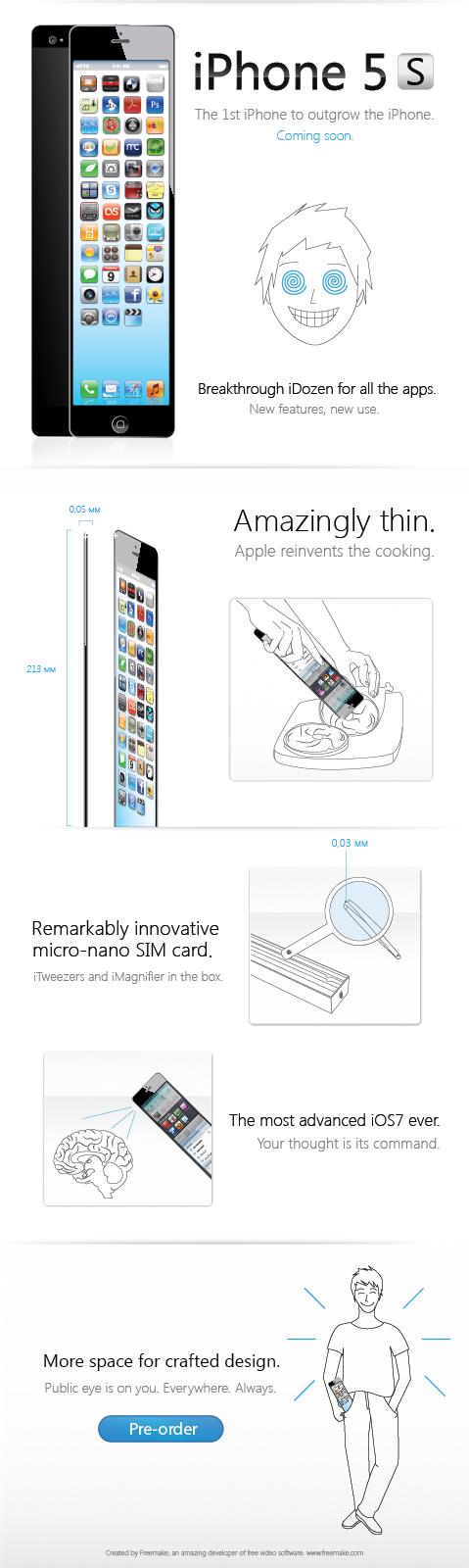 iPhone 5S INFOGRAPHIC