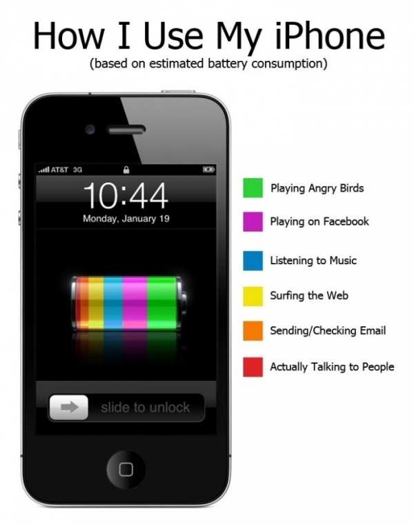 10 Funny & Unexpected iPhone Facts