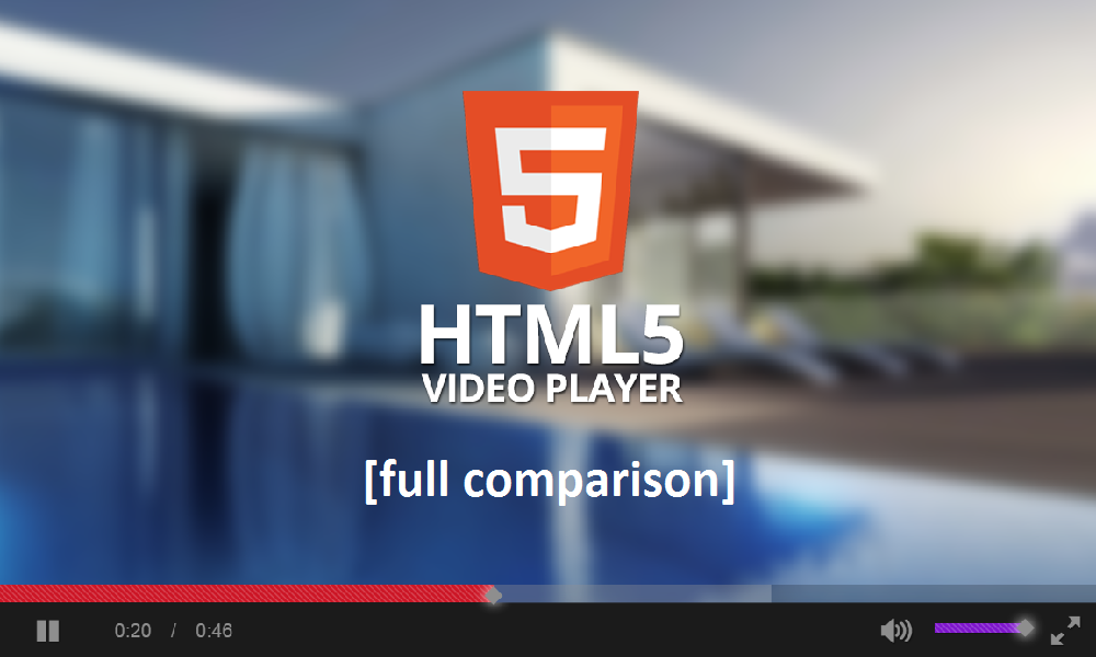 comparison of HTML5 video players